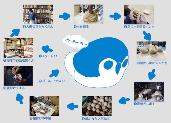 tuyazaki_web3