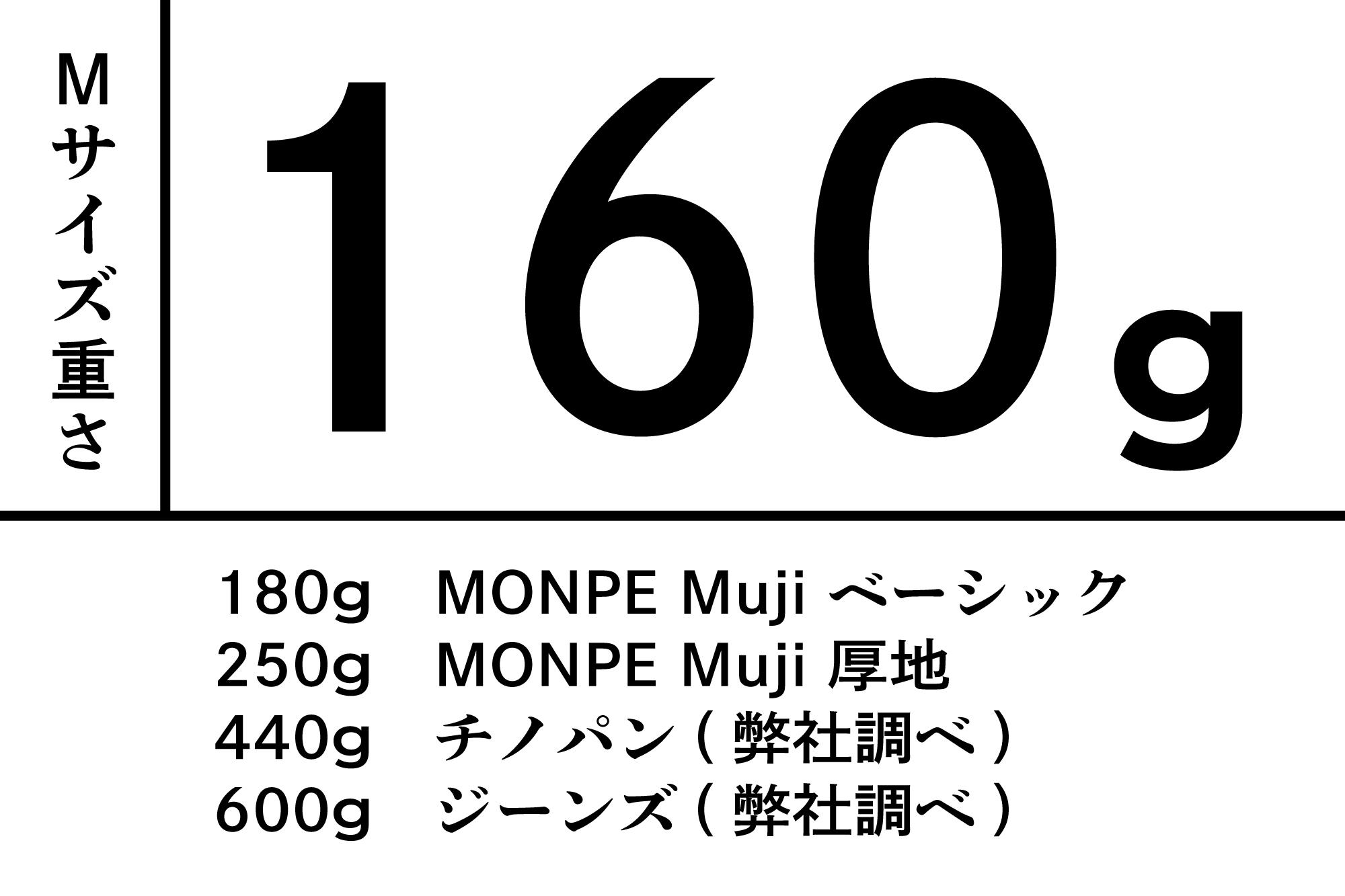 MONPE 宮田織物 しじら