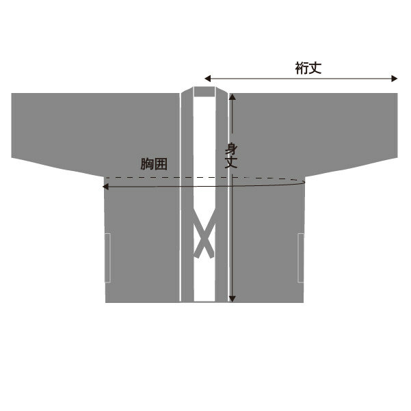 サイズ表の見方