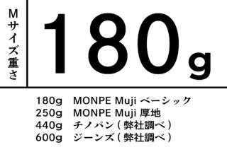 MONPE 編み目