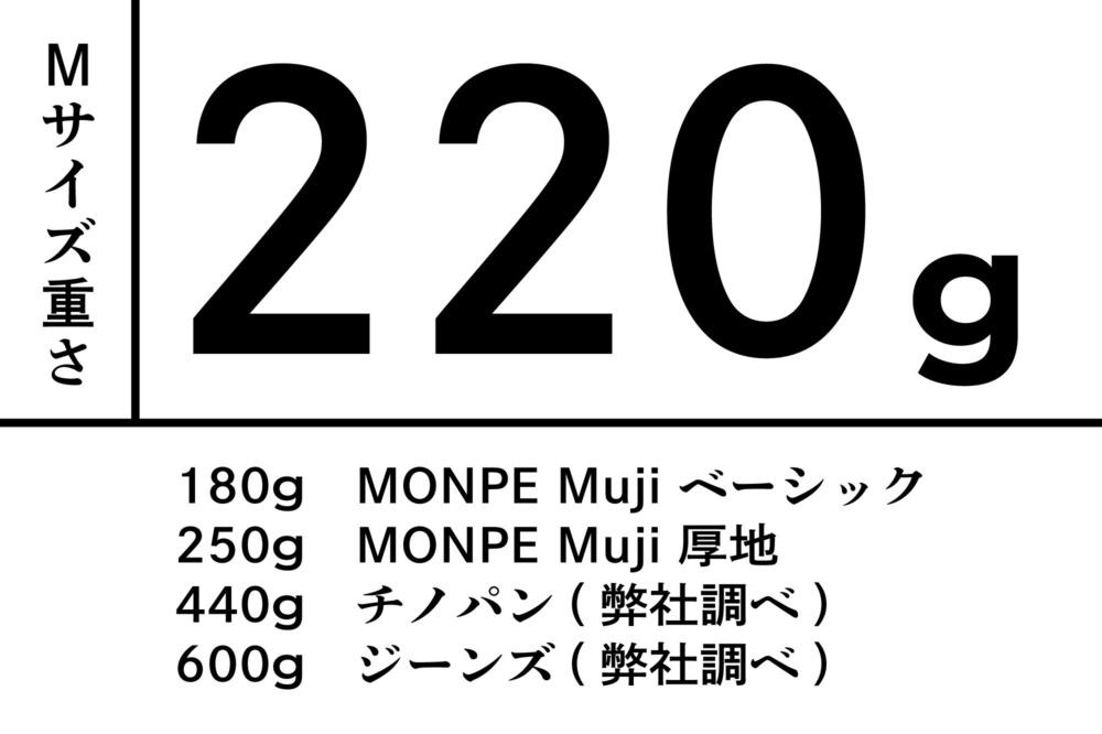 MONPE カツオ縞 中厚