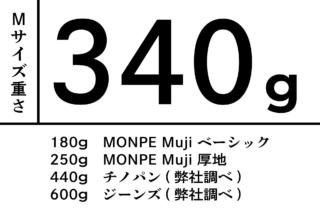 MONPE 遠州 ボイルウェザー