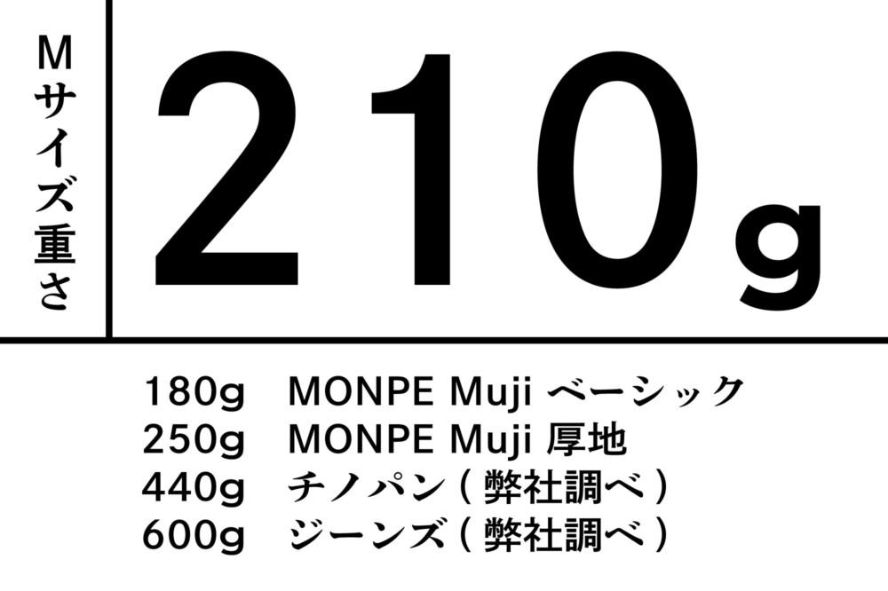 Farmers' MONPE 井桁