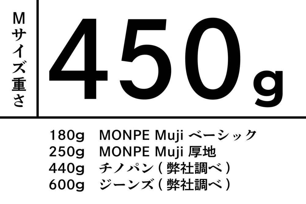 MONPE 遠州 コーデュロイストレッチ