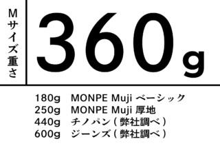 MONPE 福山デニム デニムストレッチ 9オンス