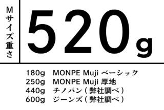 MONPE 福山デニム デニムストレッチ 12オンス