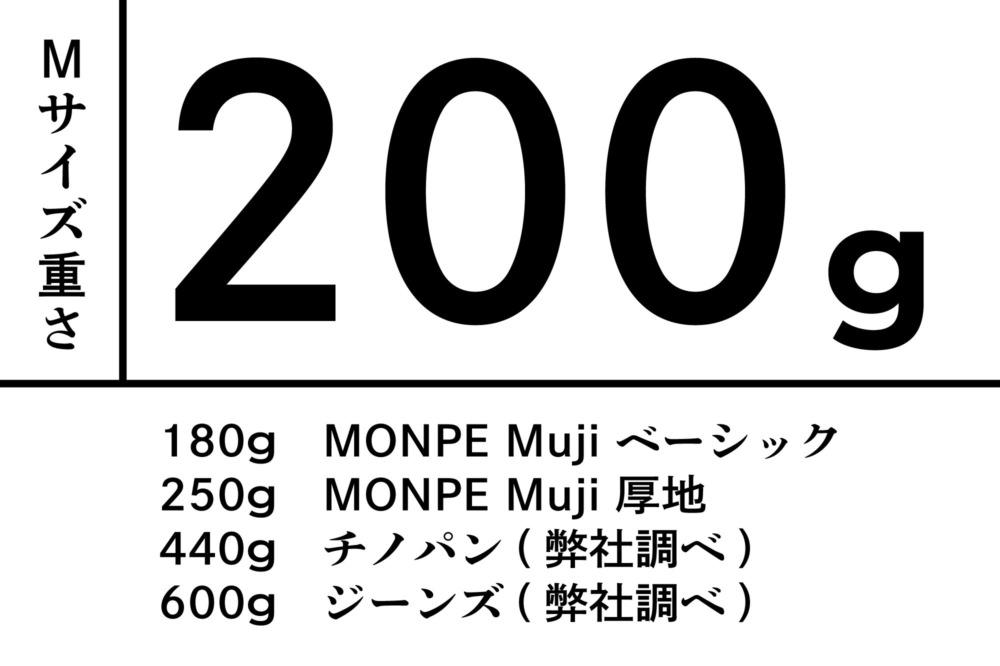 MONPE 原絹織物 藍 泥(藍強め)