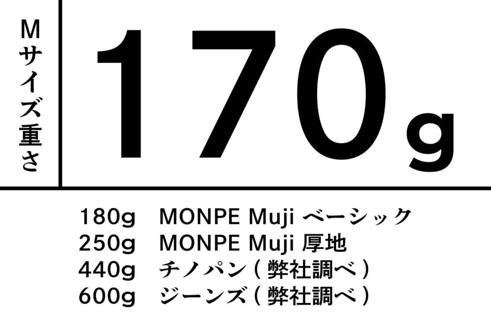 MONPE 46/D. Yakitori 焼き鳥