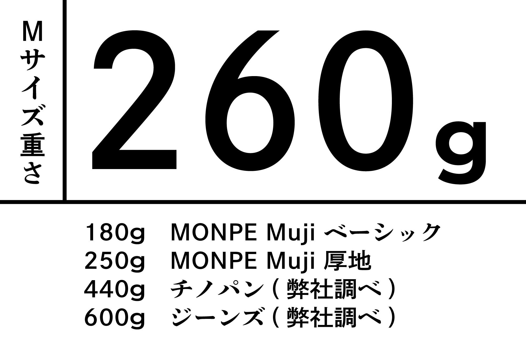 MONPE yohaku 16/1 編み