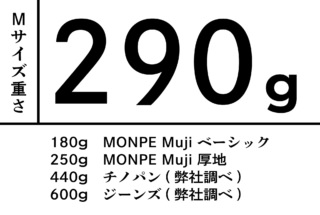 MONPE クリエイティブチャレンジ No.2  久保かすり織物 綿モール経絣