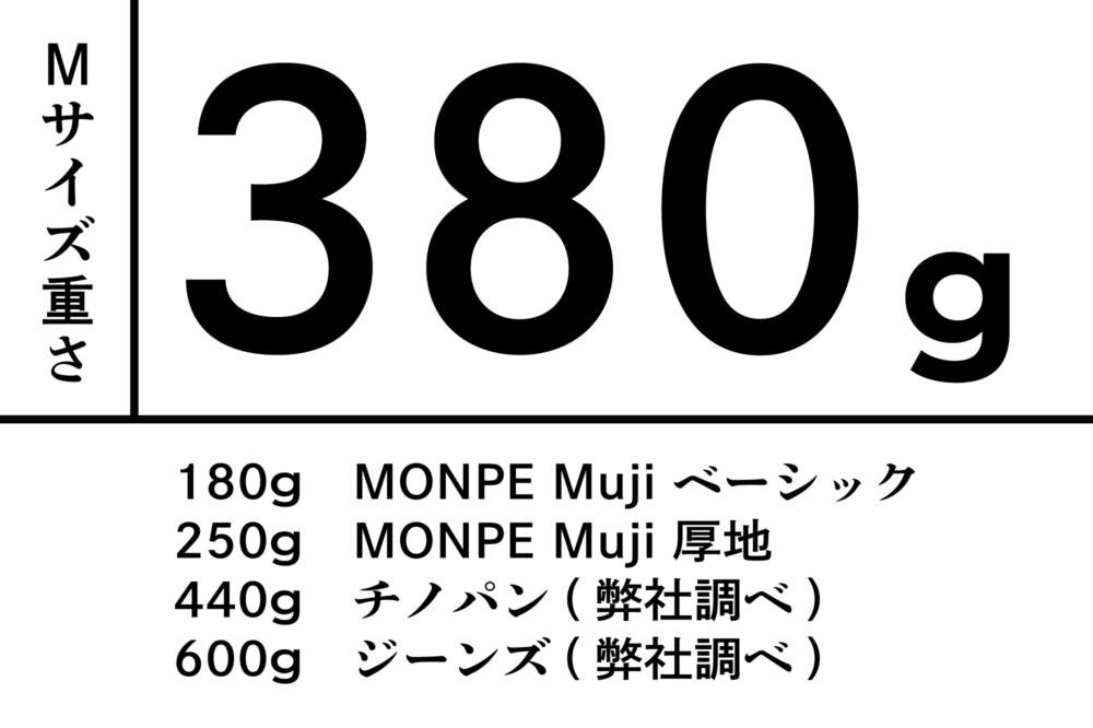 MONPE 遠州 コーデュロイストレッチVer.2